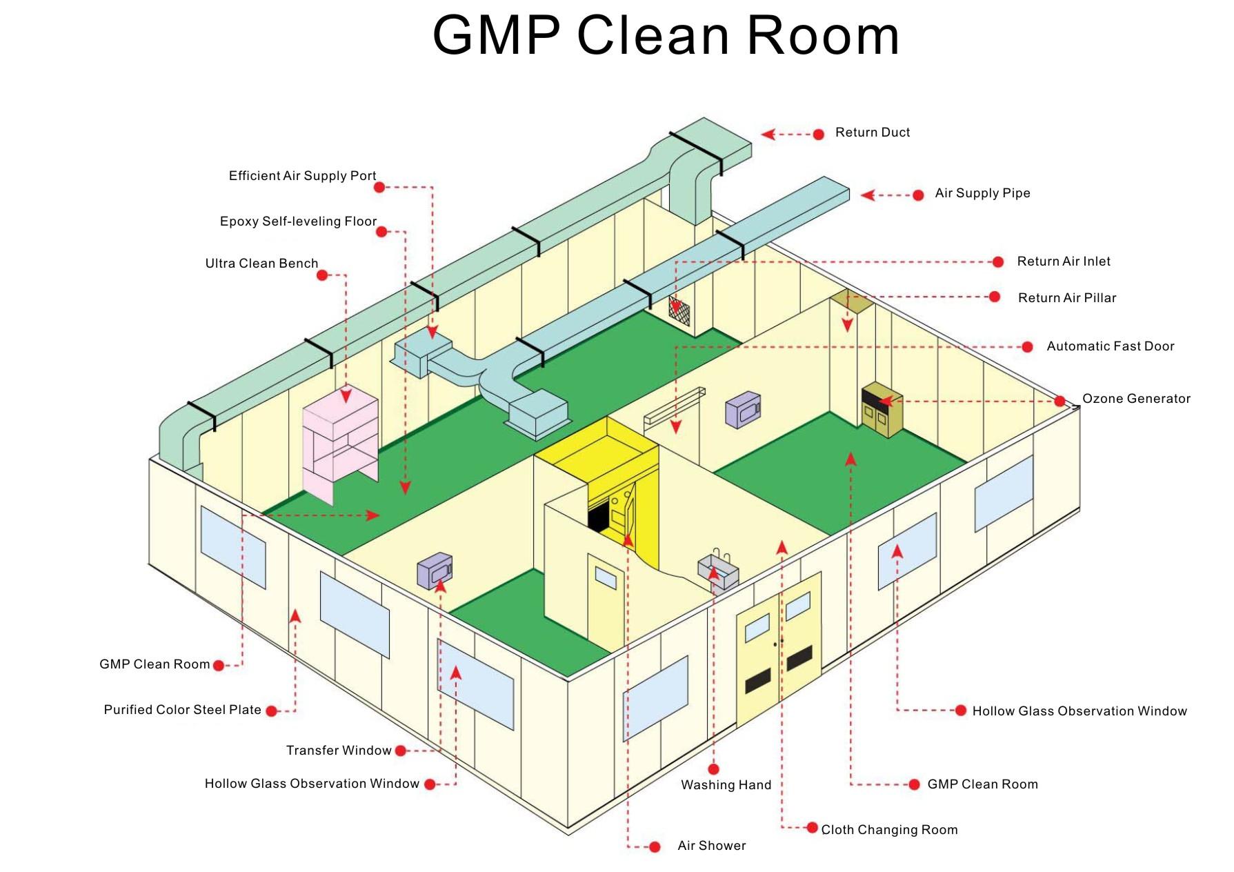 LND GMP ROOM design drawing